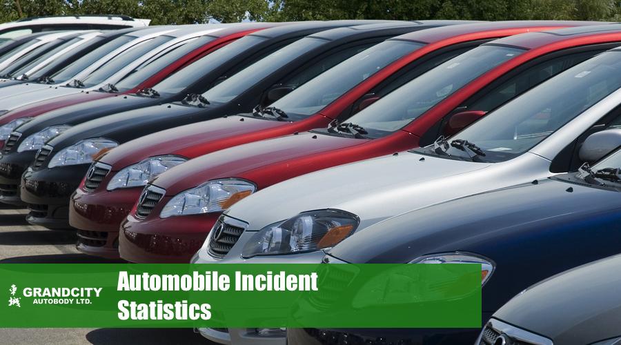 Automobile Incident Statistics